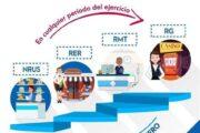 CAMBIO DEL REGIMEN TRIBUTARIO SUNAT 2021